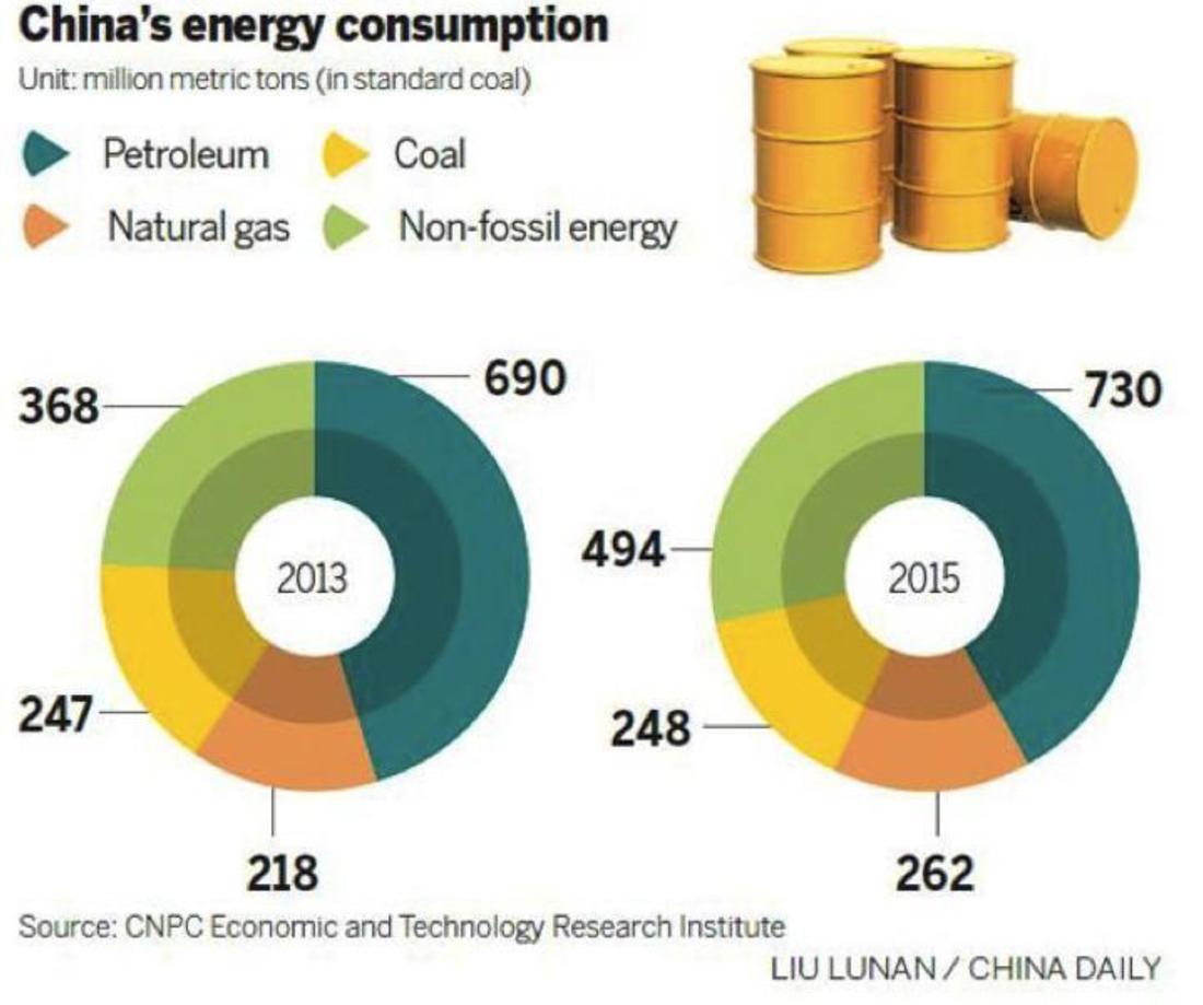 china-energy-img